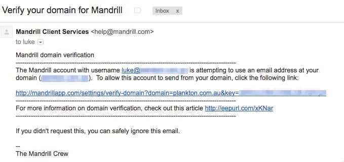 mandril varify email