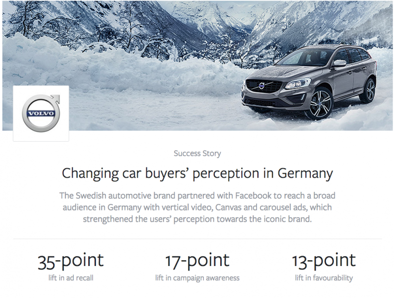 Volvo Germany Automotive Facebook Lead Ads